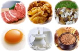 Дефицит ниацина: стадии, симптомы