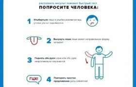 Смертность от инсультов в России снизилась на 40 процентов за 5 лет